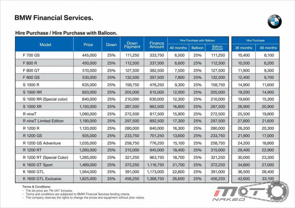 final-bmw-finance-service-sep15